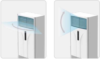 Điều hòa tủ đứng Daikin inverter 50000BTU 1 chiều FVQ140CVEB/RZR140LVVM